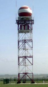 Meteorology radars